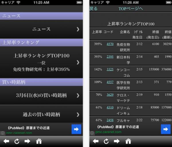 おすすめ投資アプリ「株底アラート」