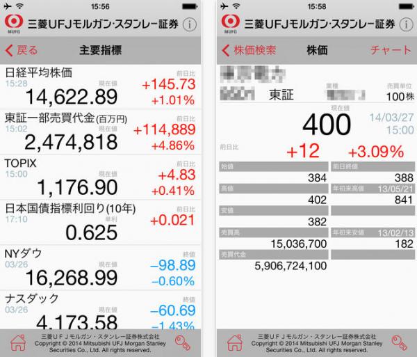 おすすめ投資アプリ「sc.mufg」