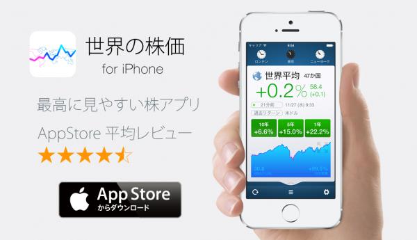 おすすめ投資アプリ「世界の株価」