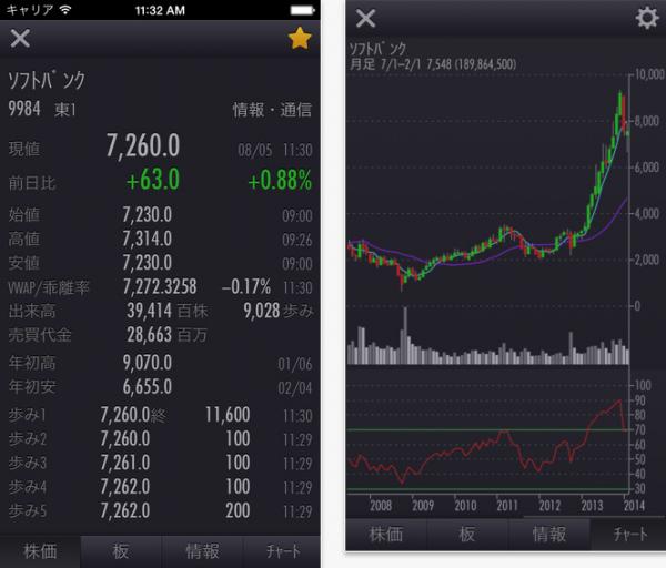 おすすめ投資アプリ「StockWeather リアルタイム株価」